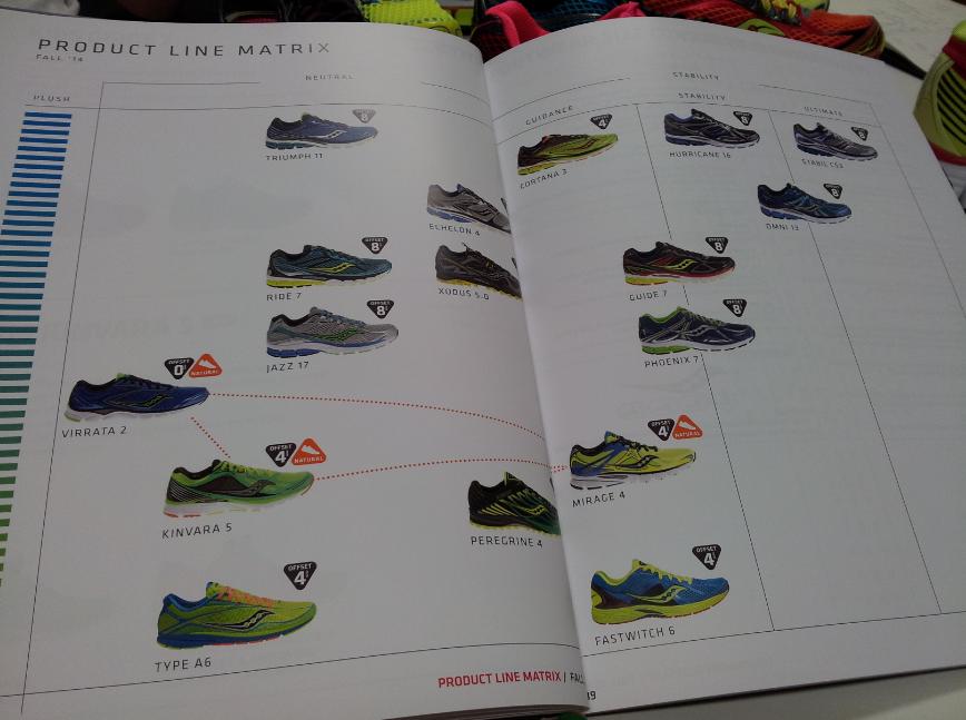 Product Line Saucony